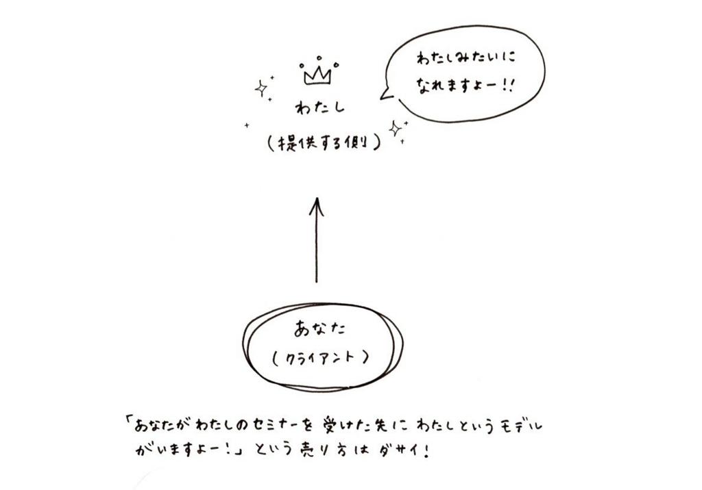 f:id:horiuchiyasutaka:20180522212948p:plain
