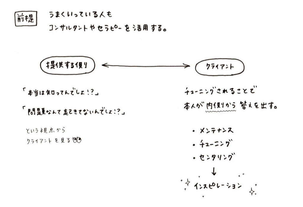 f:id:horiuchiyasutaka:20180626224848p:plain