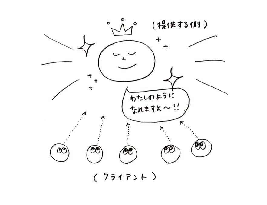 f:id:horiuchiyasutaka:20180626225106p:plain