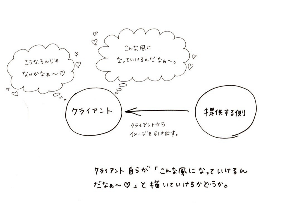 f:id:horiuchiyasutaka:20180626225126p:plain
