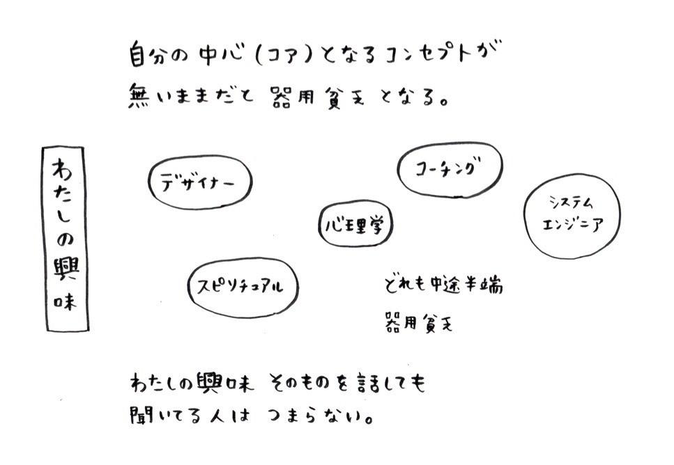 f:id:horiuchiyasutaka:20180626234835p:plain