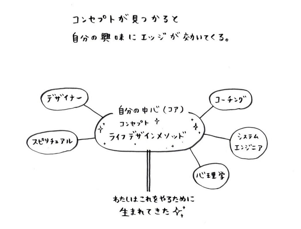 f:id:horiuchiyasutaka:20180626234934p:plain