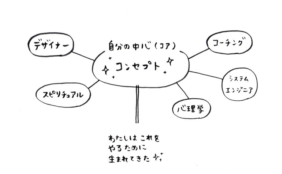 f:id:horiuchiyasutaka:20180626235003p:plain