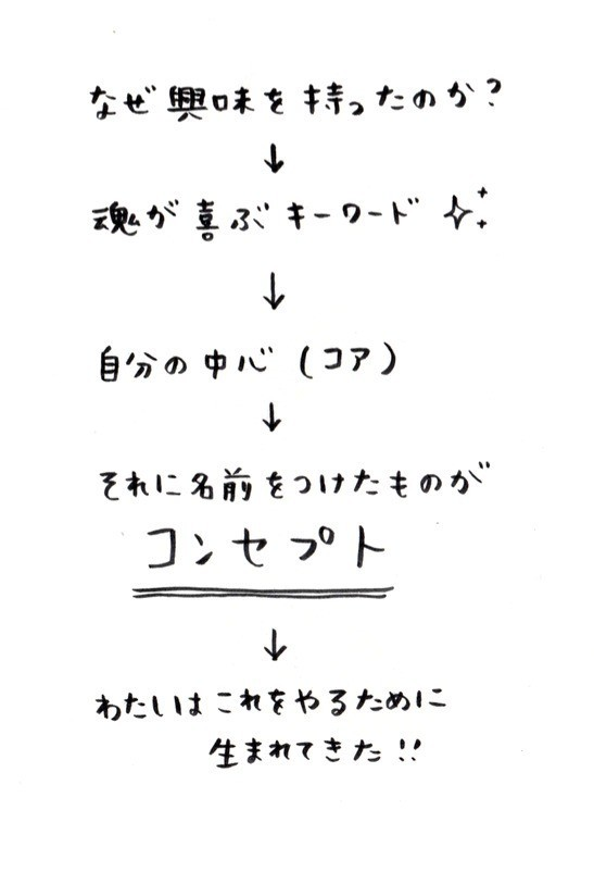 f:id:horiuchiyasutaka:20180626235025p:plain