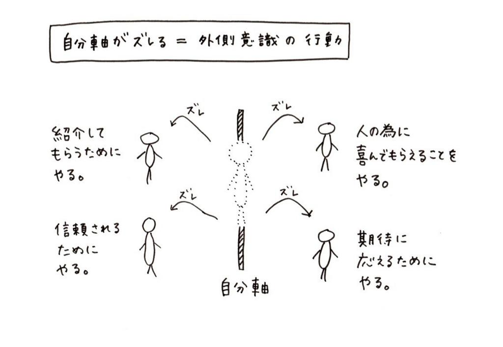 f:id:horiuchiyasutaka:20180627112631p:plain