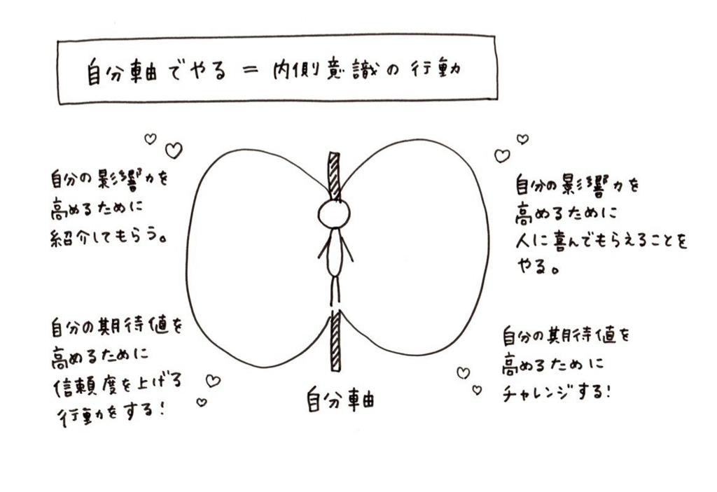 f:id:horiuchiyasutaka:20180627112655p:plain