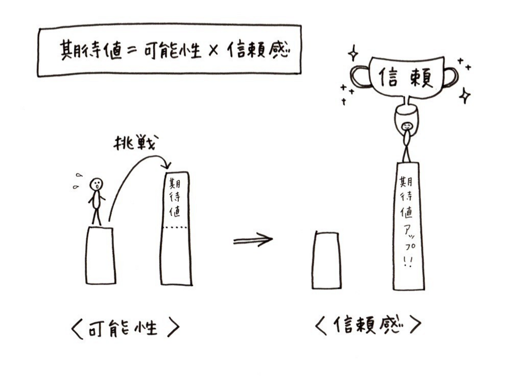 f:id:horiuchiyasutaka:20180627112815p:plain