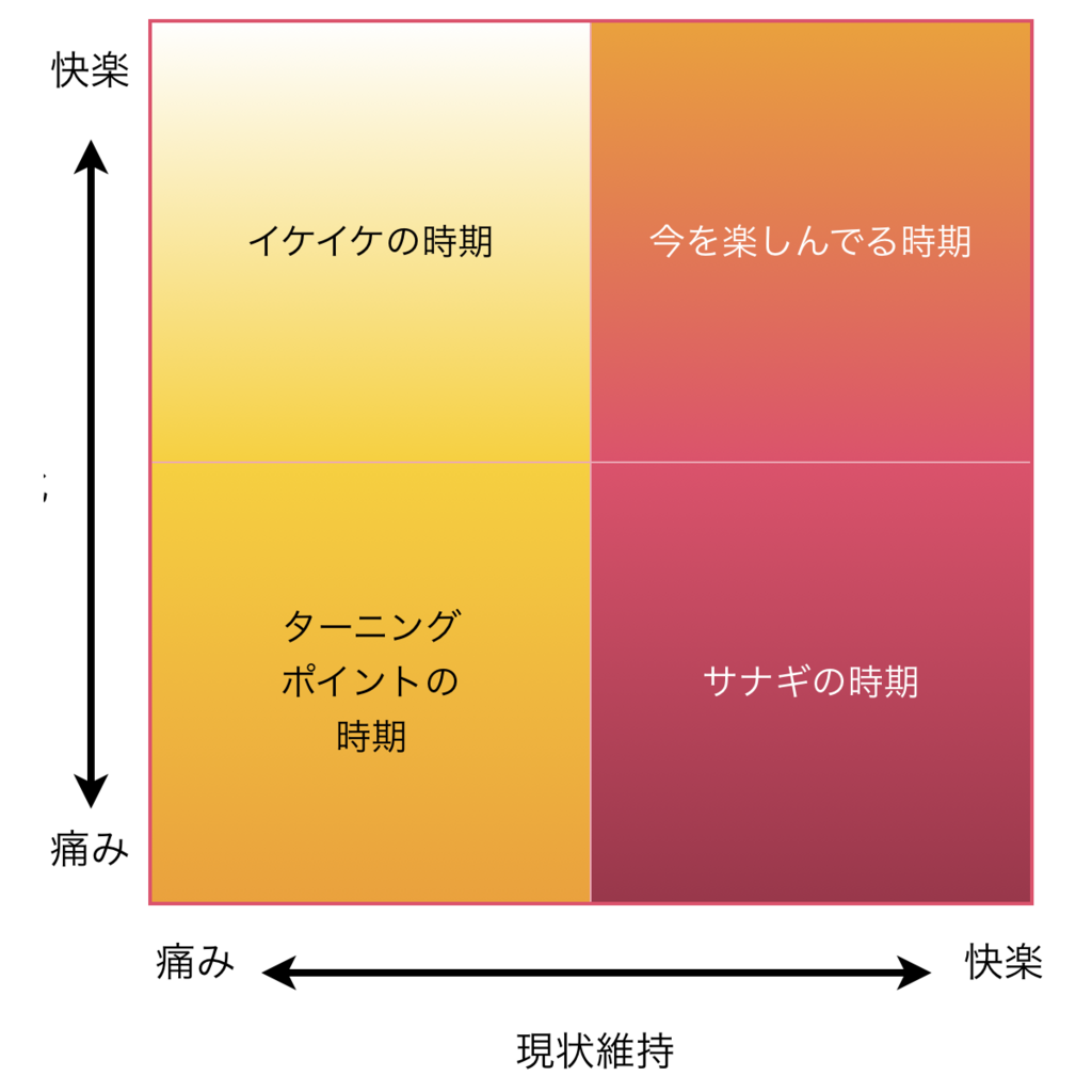 f:id:horiuchiyasutaka:20180726165518p:plain