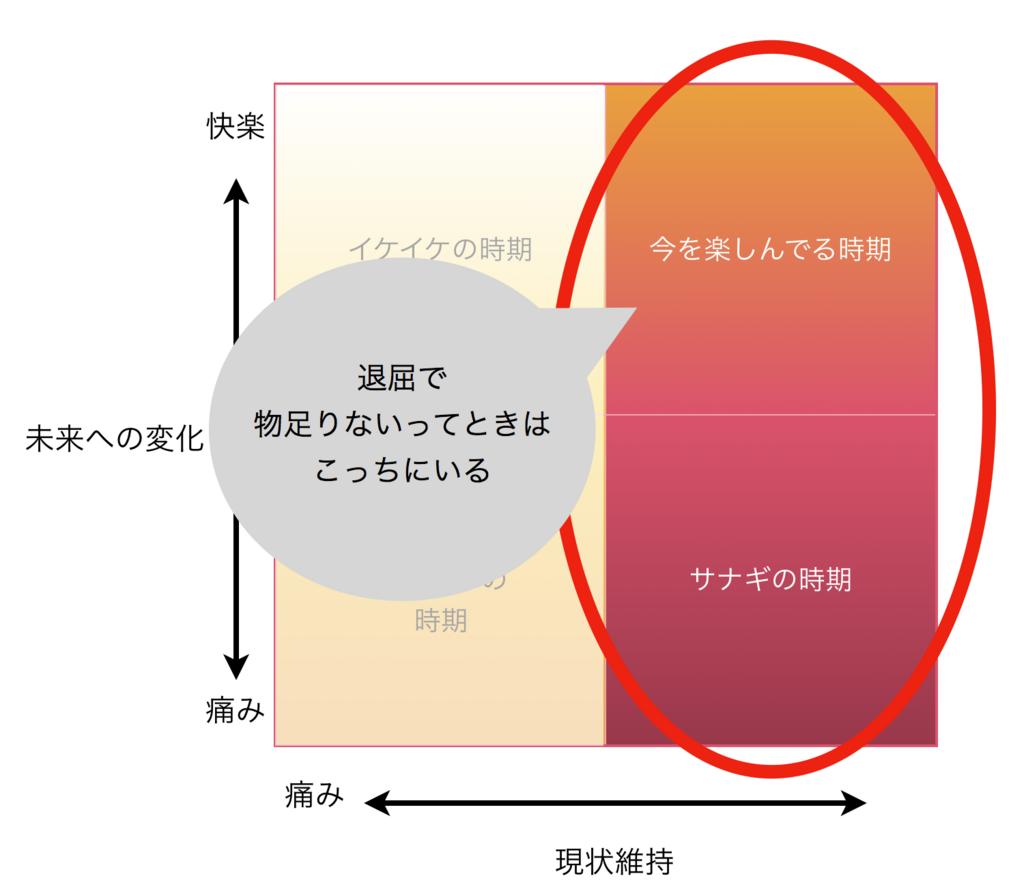 f:id:horiuchiyasutaka:20180726170915p:plain