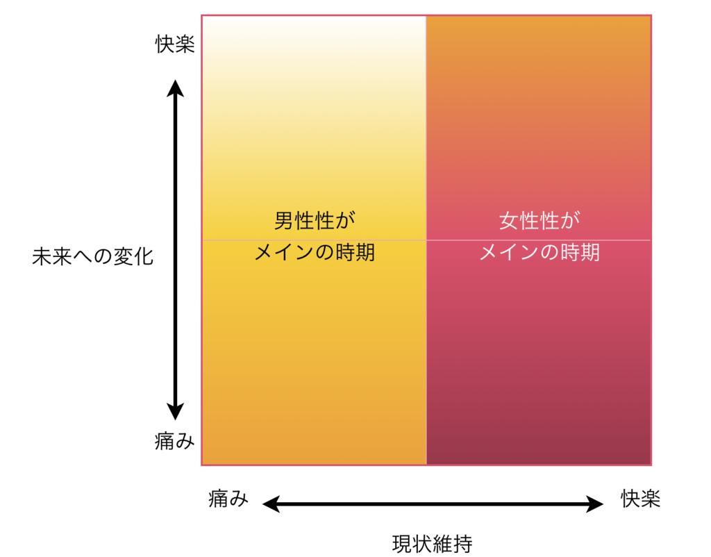 f:id:horiuchiyasutaka:20180726173125p:plain