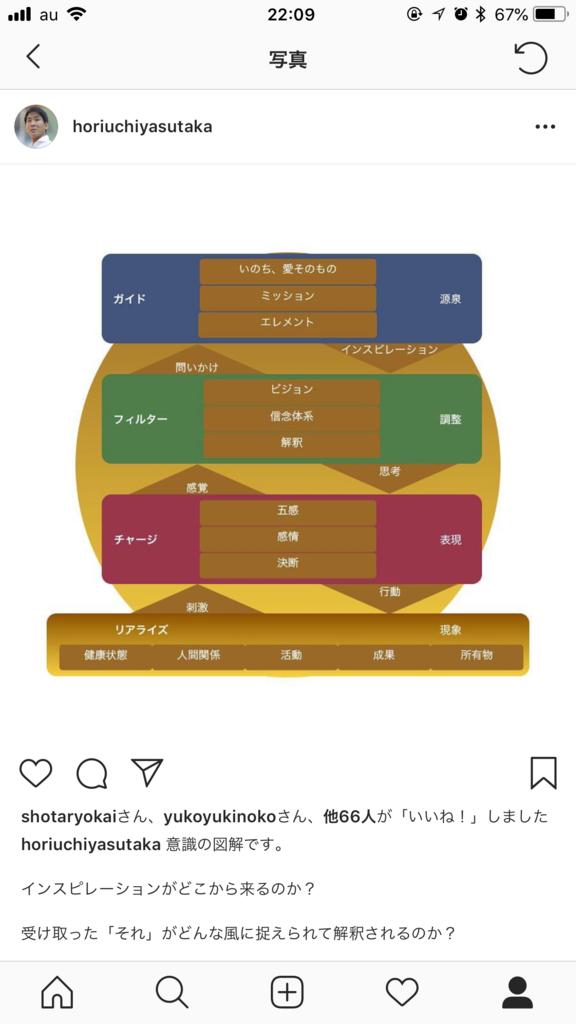 f:id:horiuchiyasutaka:20180728221239p:plain