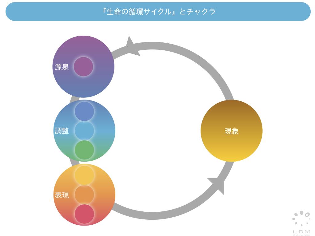 f:id:horiuchiyasutaka:20180728221746p:plain