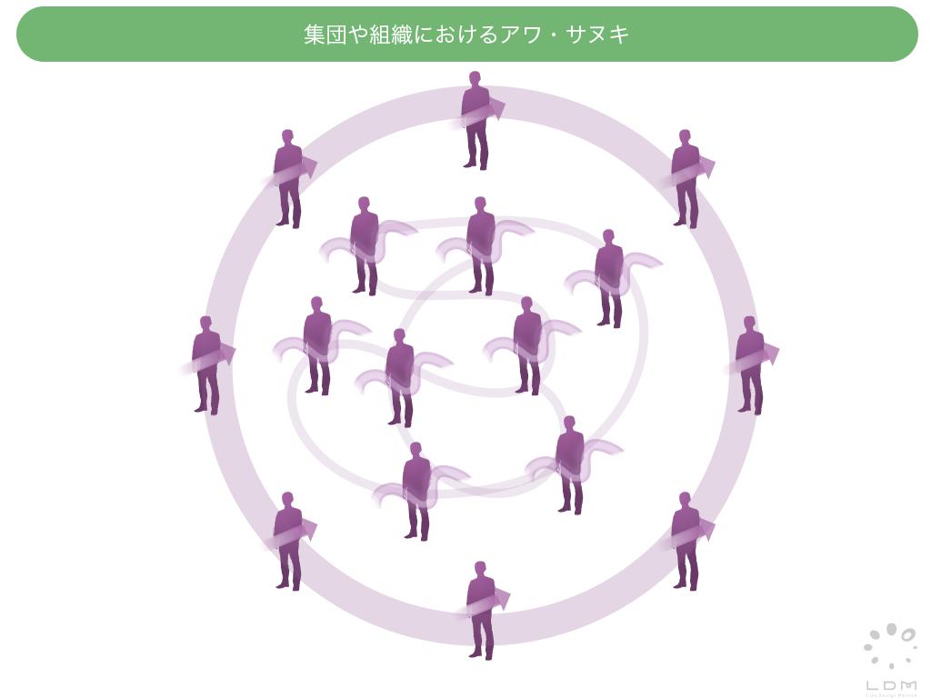 f:id:horiuchiyasutaka:20180728222032p:plain