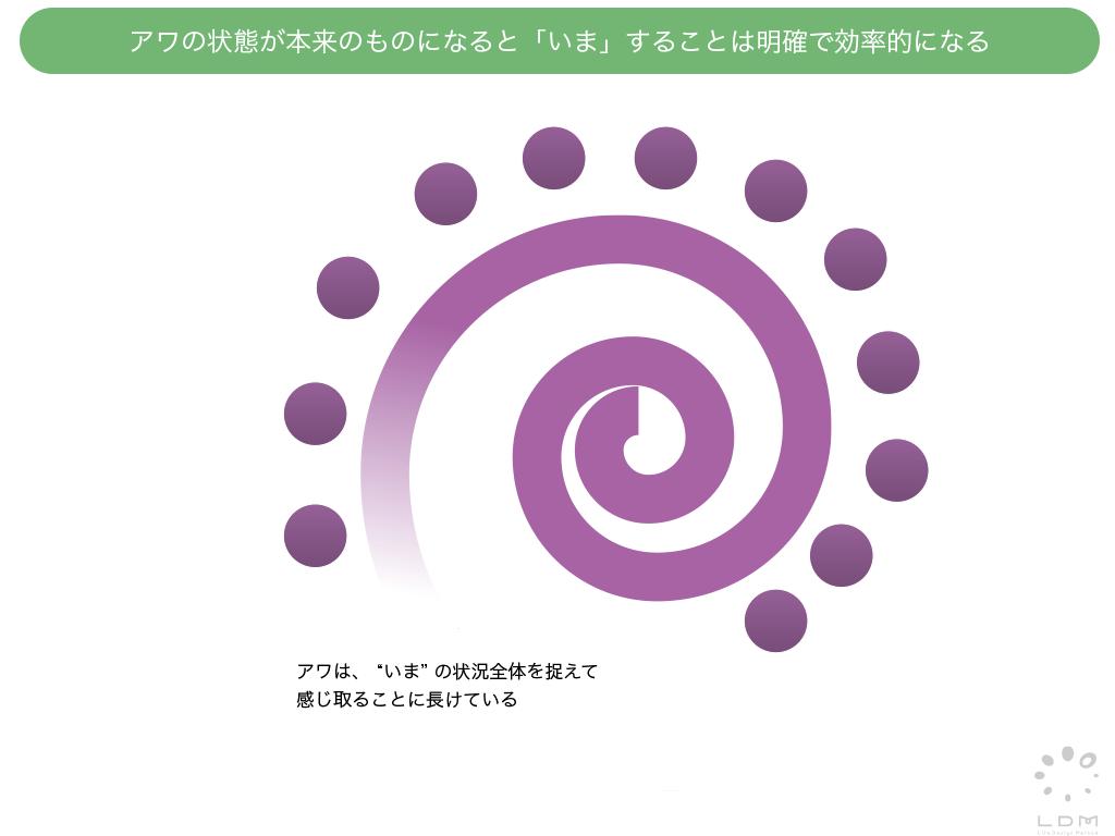 f:id:horiuchiyasutaka:20180728222042p:plain