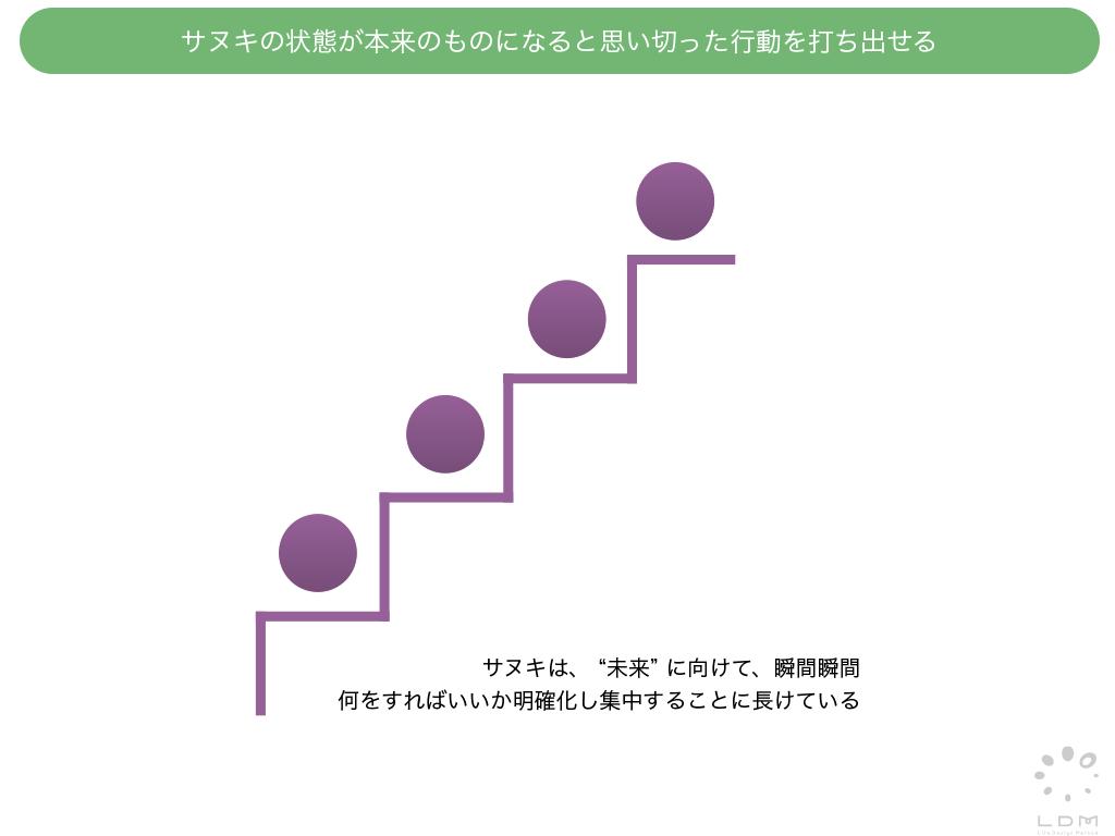 f:id:horiuchiyasutaka:20180728222054p:plain
