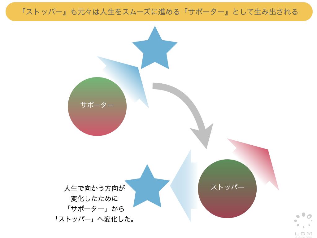 f:id:horiuchiyasutaka:20180728222408p:plain
