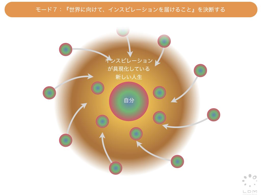 f:id:horiuchiyasutaka:20180728222601p:plain