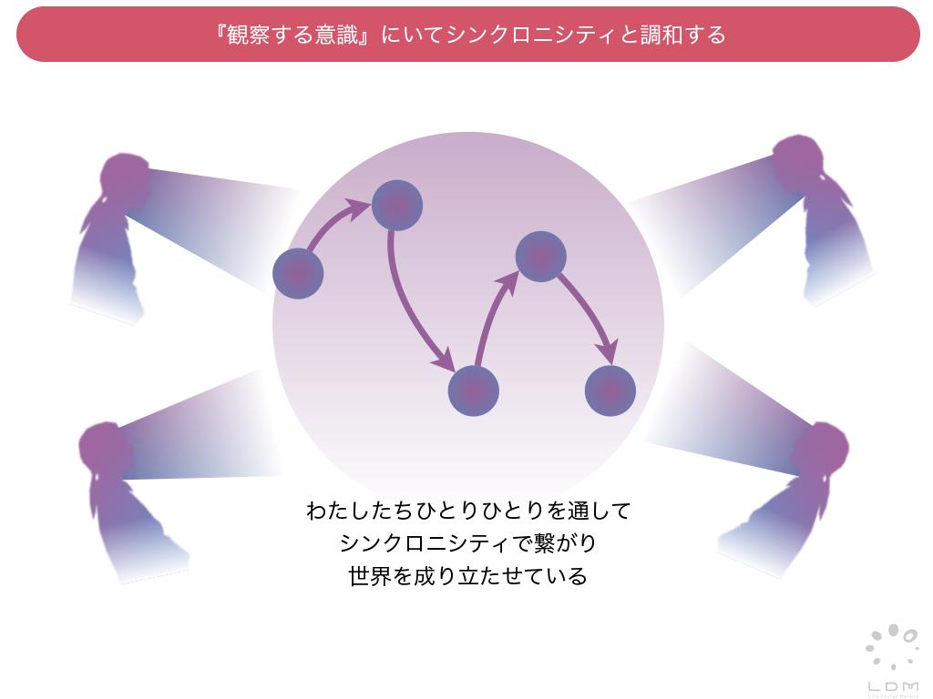 f:id:horiuchiyasutaka:20180728222737p:plain