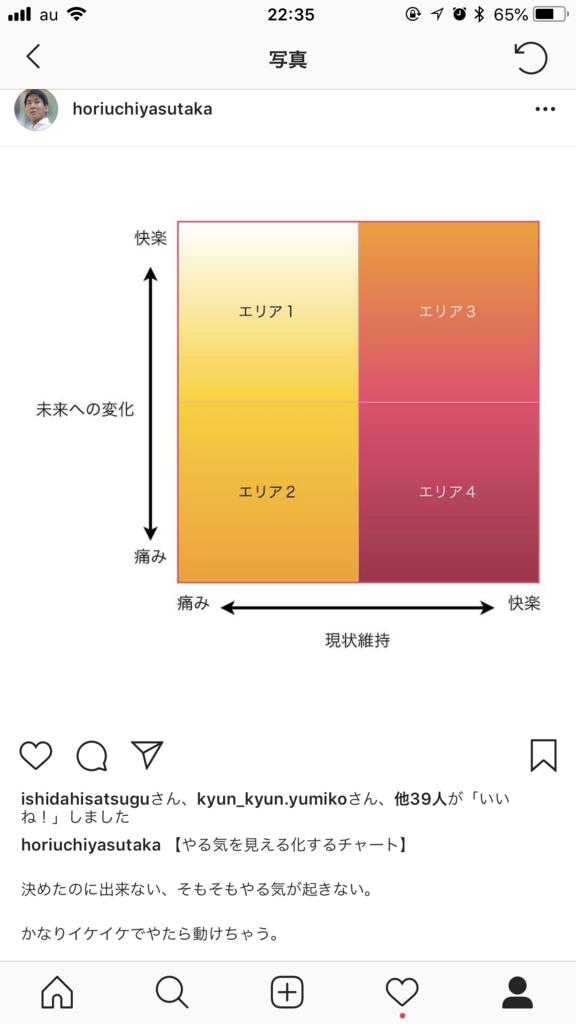f:id:horiuchiyasutaka:20180728223845p:plain
