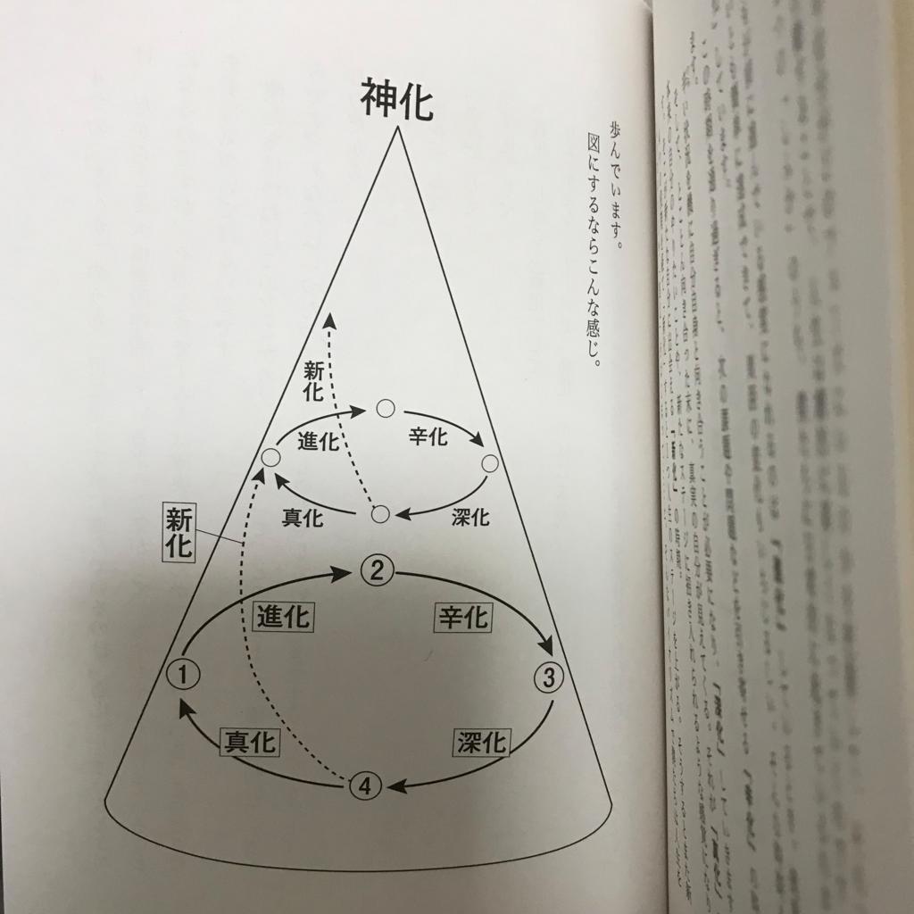 f:id:horiuchiyasutaka:20180923222618p:plain