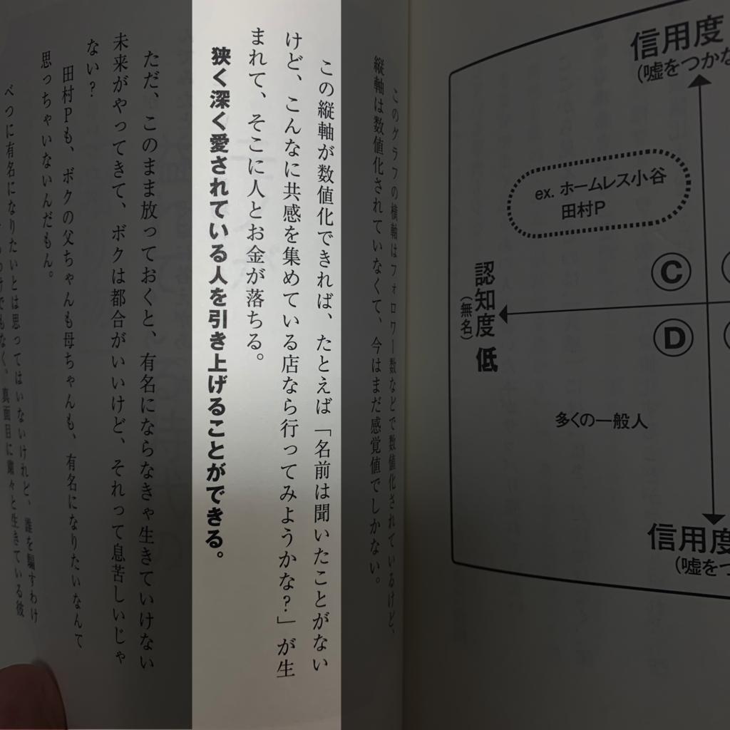 f:id:horiuchiyasutaka:20190215205519p:plain
