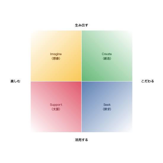 f:id:horiuchiyasutaka:20190221122139j:plain