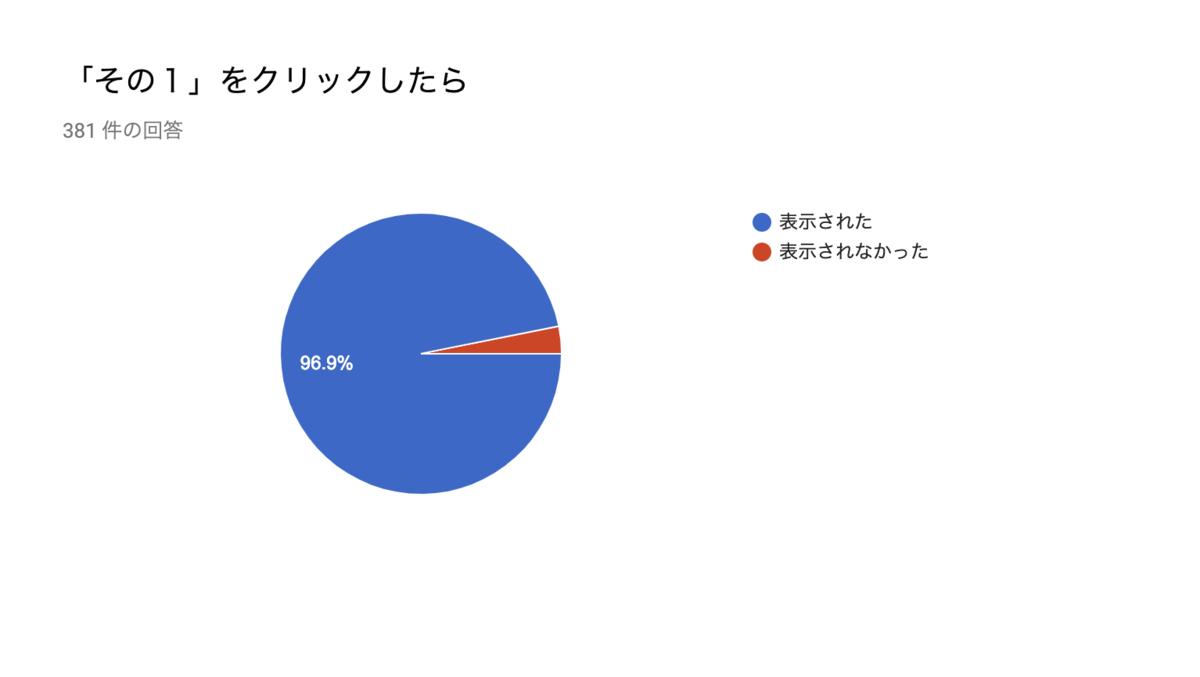 f:id:horiuchiyasutaka:20190324070310p:plain