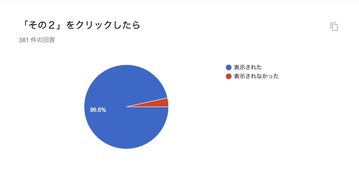 f:id:horiuchiyasutaka:20190324070324p:plain