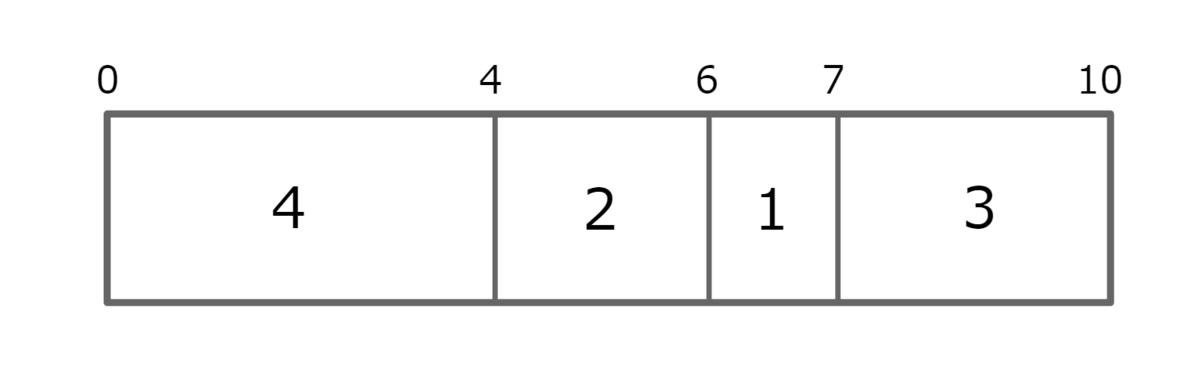 f:id:horomary:20210215223407p:plain:w600
