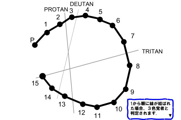 f:id:hosaka222:20180715172407p:plain