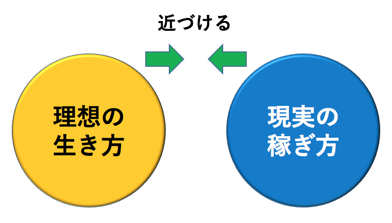 f:id:hosakunasubi:20170827161611p:plain