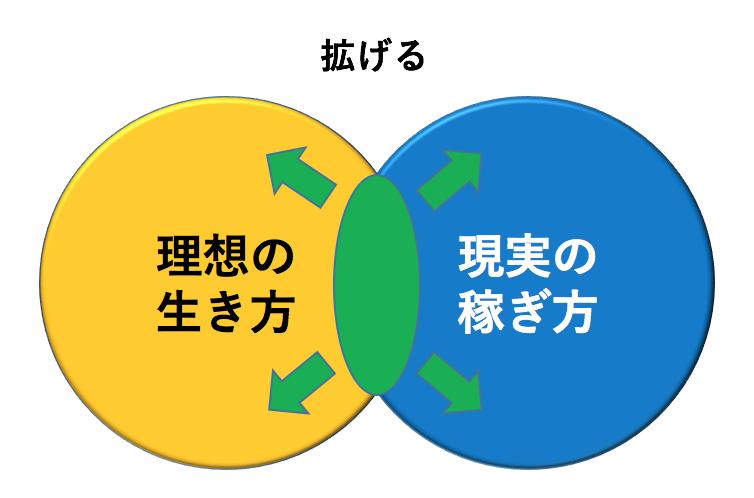 f:id:hosakunasubi:20170827162745p:plain