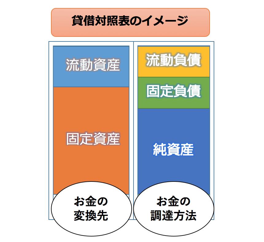 f:id:hosakunasubi:20170917205739p:plain