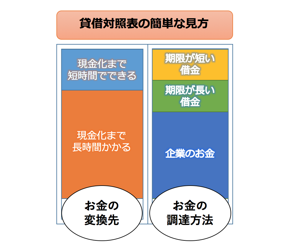 f:id:hosakunasubi:20170917205829p:plain