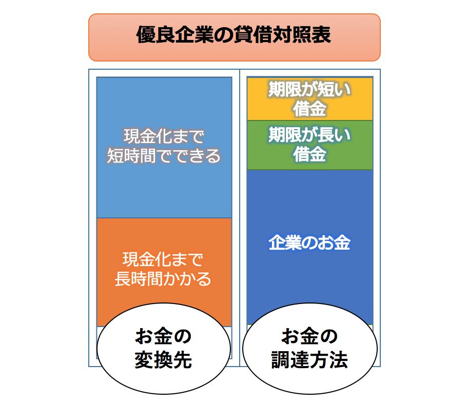 f:id:hosakunasubi:20170917210840p:plain