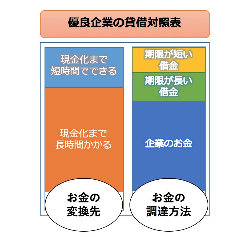 f:id:hosakunasubi:20170917211301p:plain