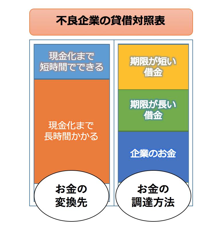 f:id:hosakunasubi:20170917211851p:plain