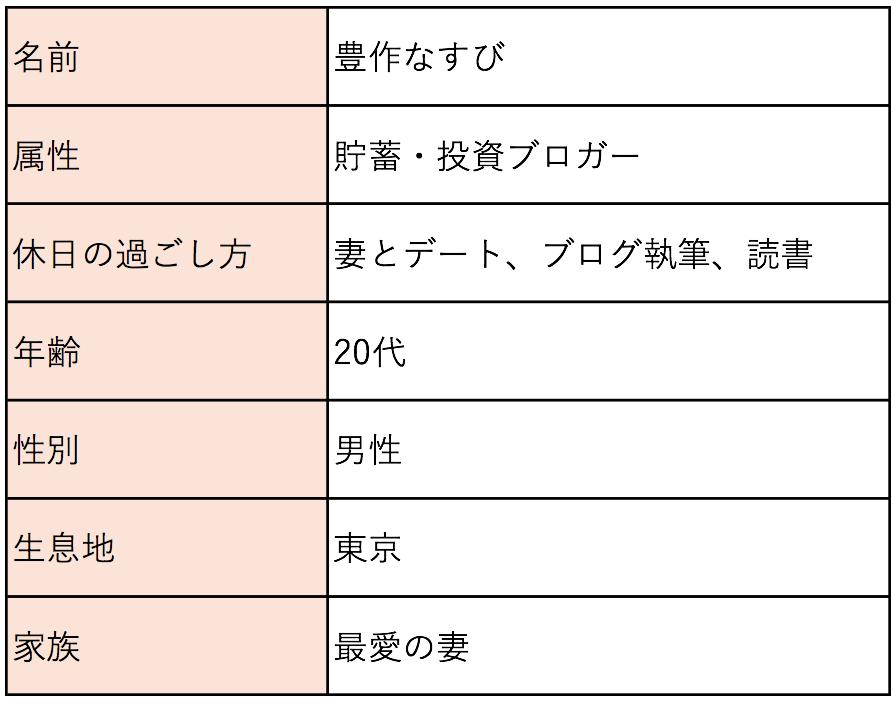 f:id:hosakunasubi:20171201080327p:plain