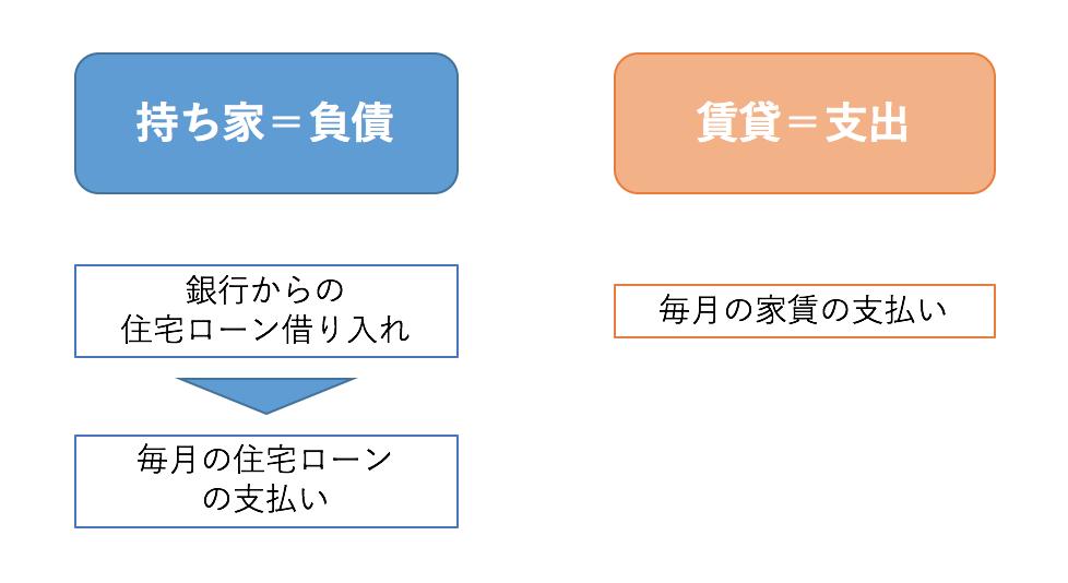 f:id:hosakunasubi:20171221071420p:plain