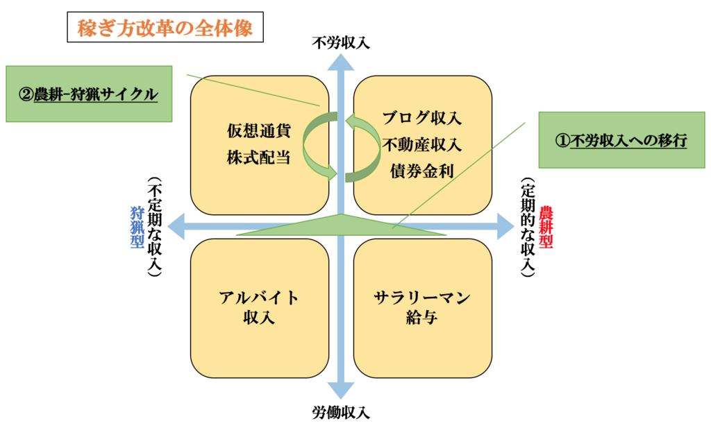 f:id:hosakunasubi:20180105222927p:plain