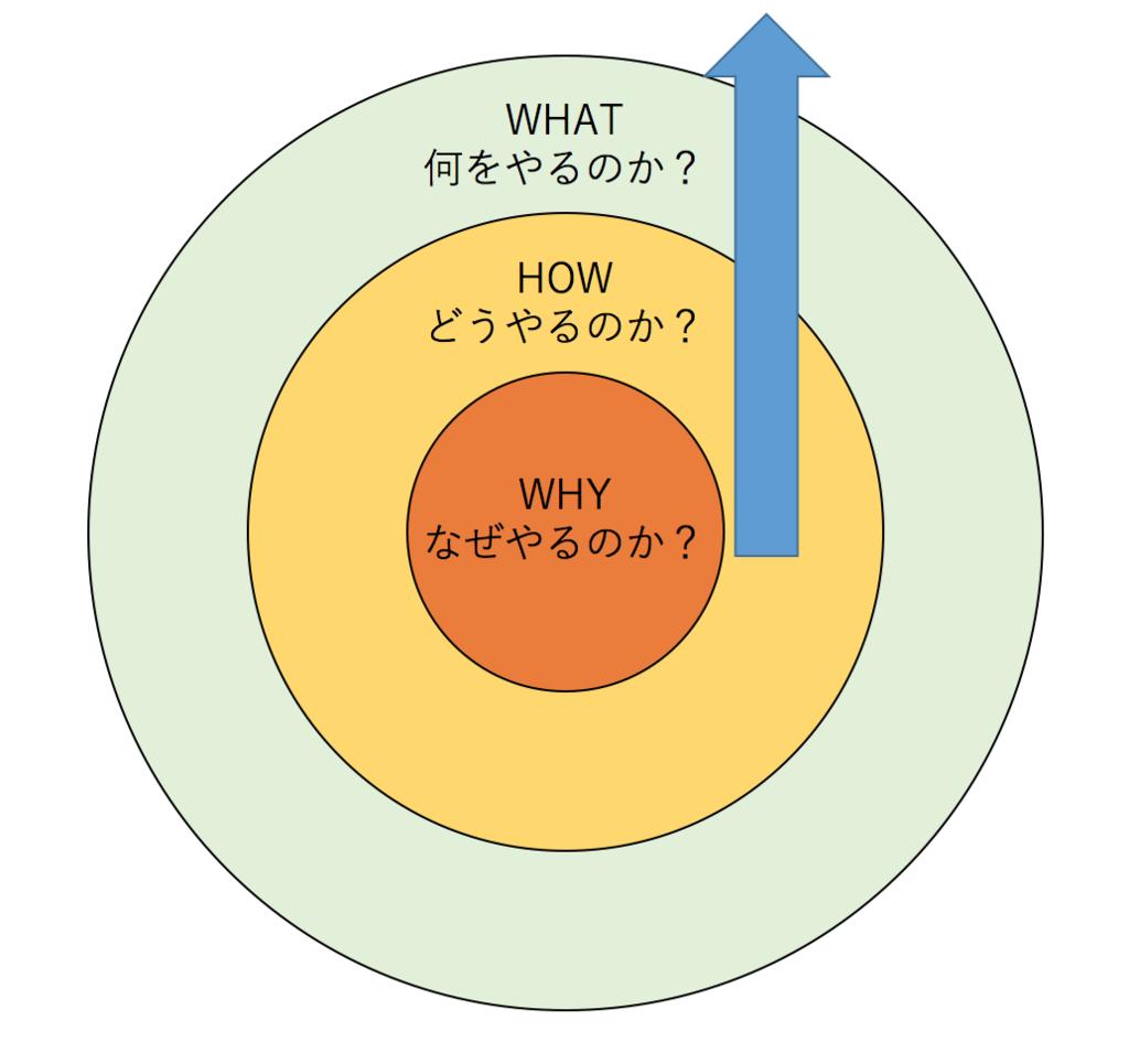f:id:hosakunasubi:20180113141841p:plain