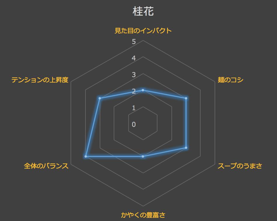 f:id:hosakunasubi:20180526160547p:plain