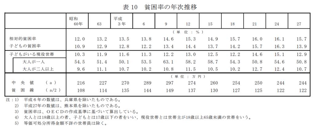 f:id:hosakunasubi:20180723130148p:plain