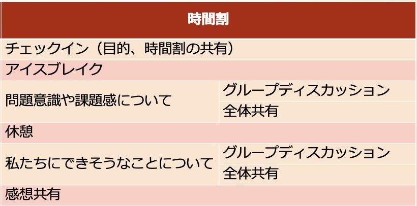 f:id:hosakunasubi:20190908160642p:plain