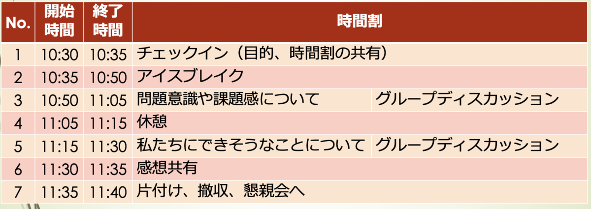 f:id:hosakunasubi:20191027112848p:plain