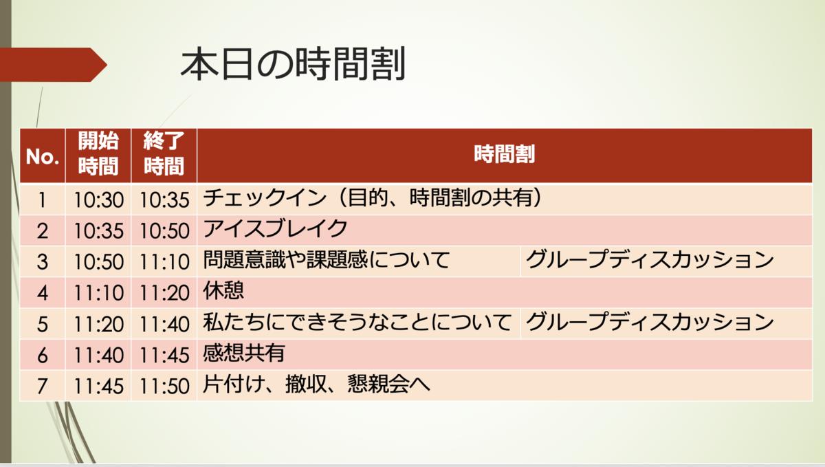 f:id:hosakunasubi:20191111083323p:plain