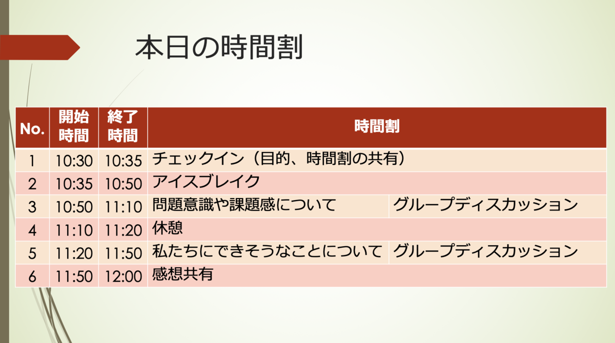 f:id:hosakunasubi:20191222123722p:plain
