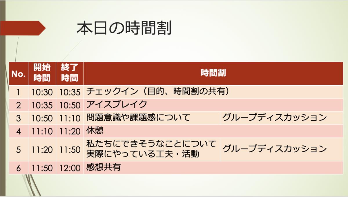 f:id:hosakunasubi:20200126105626p:plain