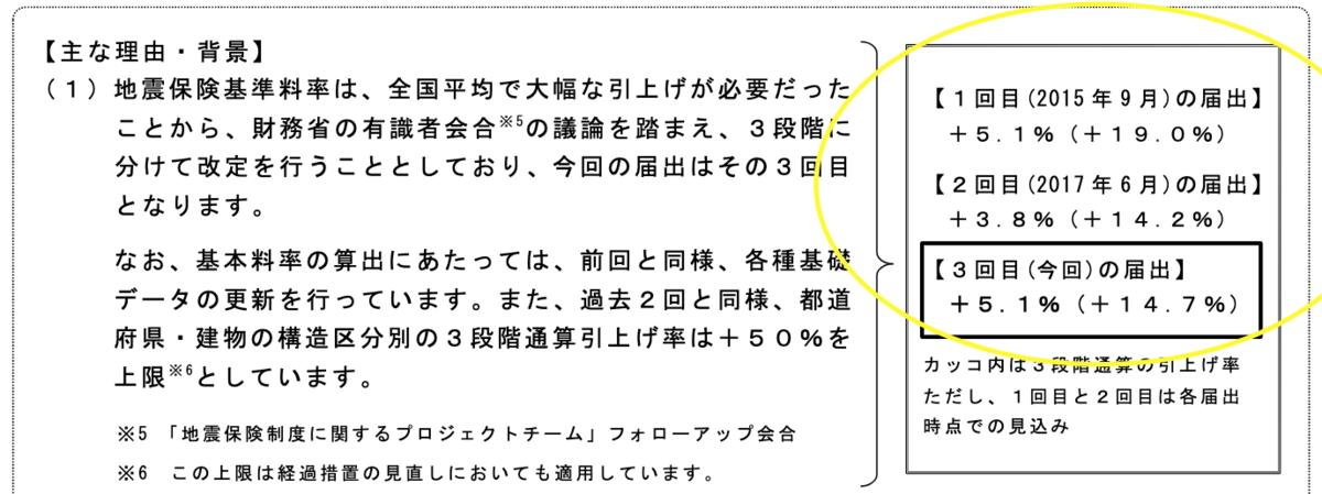 f:id:hosakunasubi:20200314175052p:plain