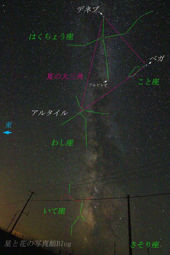 f:id:hoshi-hana:20170830210310j:plain